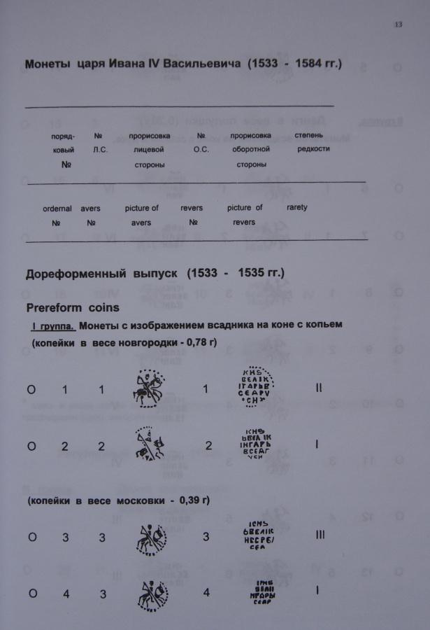 Клещинов гришин каталог онлайн 5 копеек 1955 года стоимость