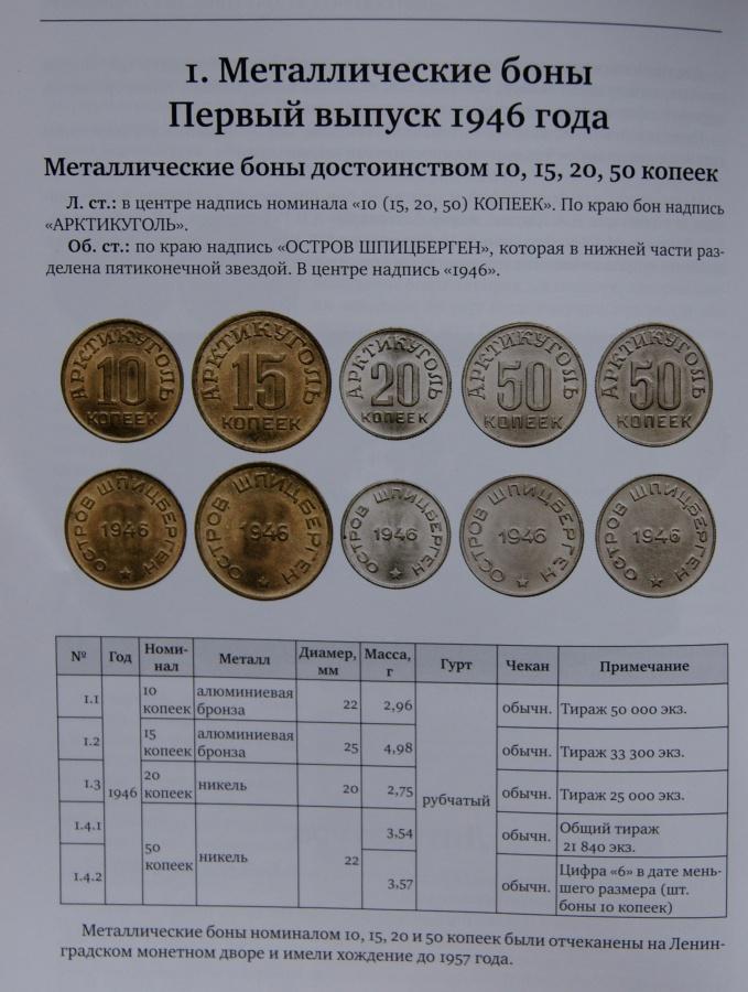 Металлические боны треста арктикуголь монеты казахстана фото