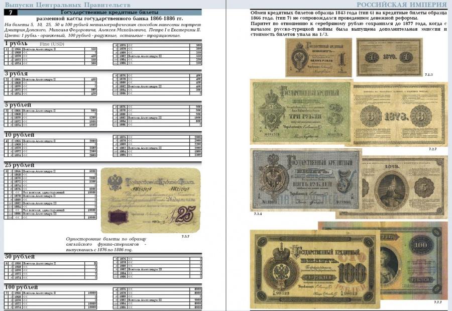 Кредитные билеты это в истории россии